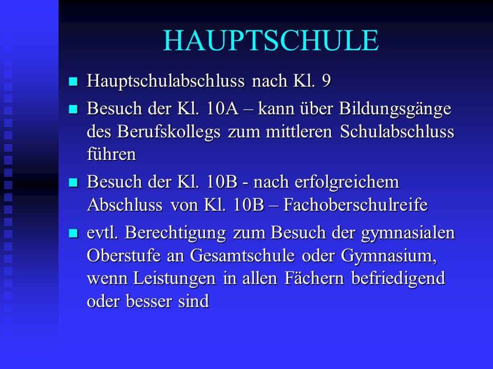 HAUPTSCHULE Hauptschulabschluss nach Kl. 9