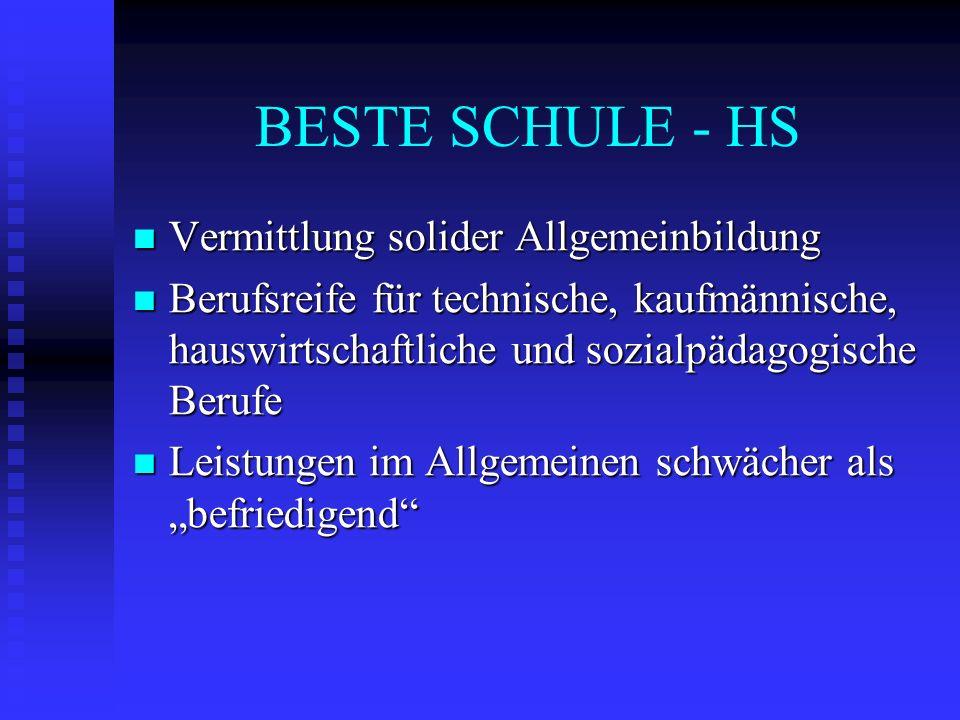 BESTE SCHULE - HS Vermittlung solider Allgemeinbildung