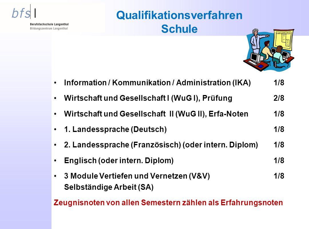 Qualifikationsverfahren Schule