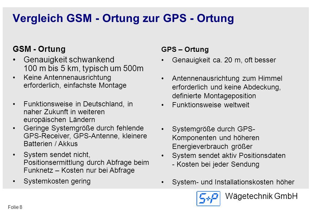 Vergleich GSM - Ortung zur GPS - Ortung