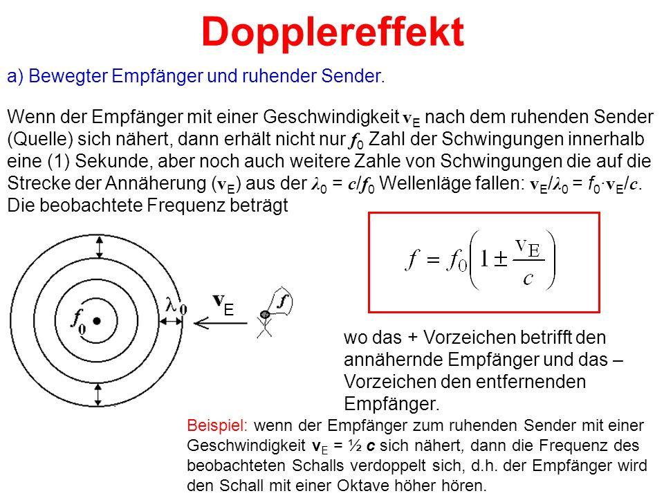 Dopplereffekt a) Bewegter Empfänger und ruhender Sender.