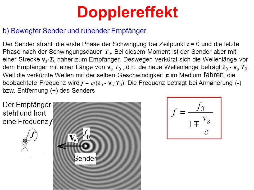 Dopplereffekt b) Bewegter Sender und ruhender Empfänger.