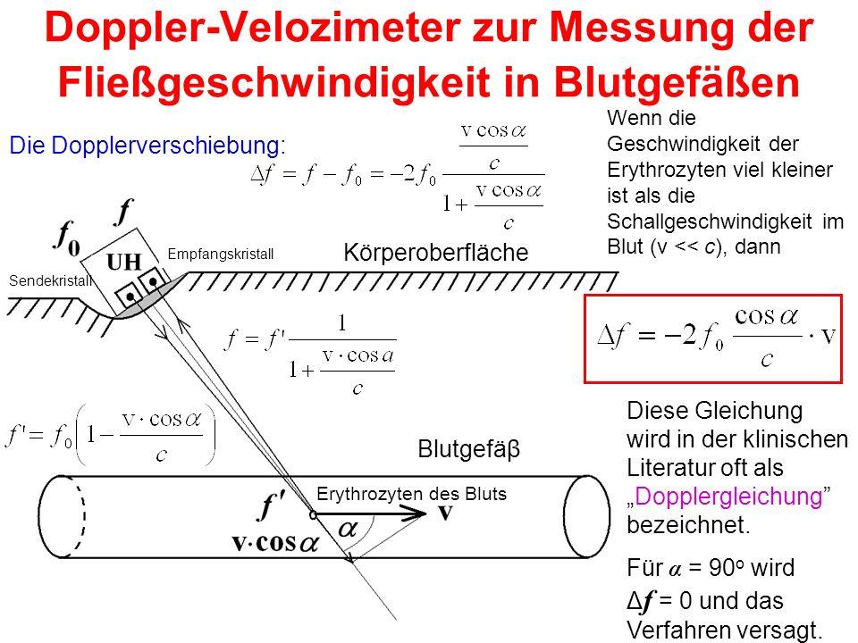 Doppler-Velozimeter zur Messung der Fließgeschwindigkeit in Blutgefäßen