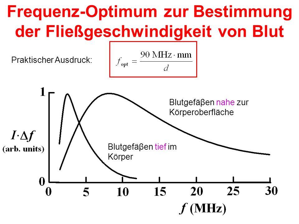 Frequenz-Optimum zur Bestimmung der Fließgeschwindigkeit von Blut