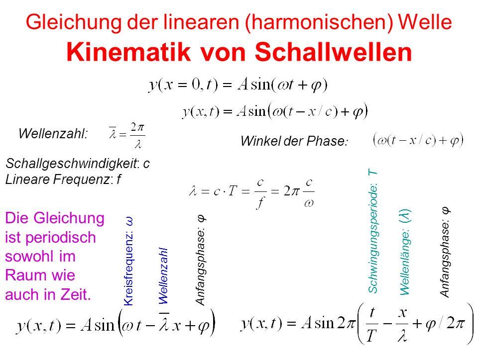 Gleichung der linearen (harmonischen) Welle Kinematik von Schallwellen