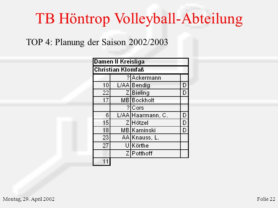 TOP 4: Planung der Saison 2002/2003