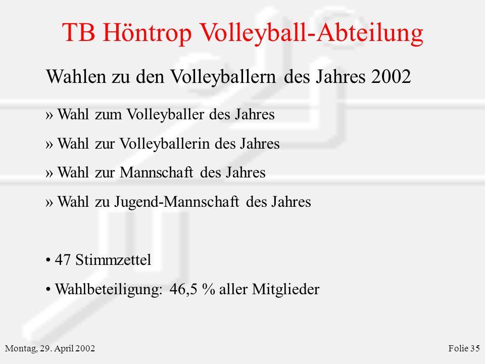 Wahlen zu den Volleyballern des Jahres 2002