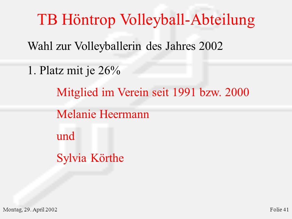Wahl zur Volleyballerin des Jahres 2002