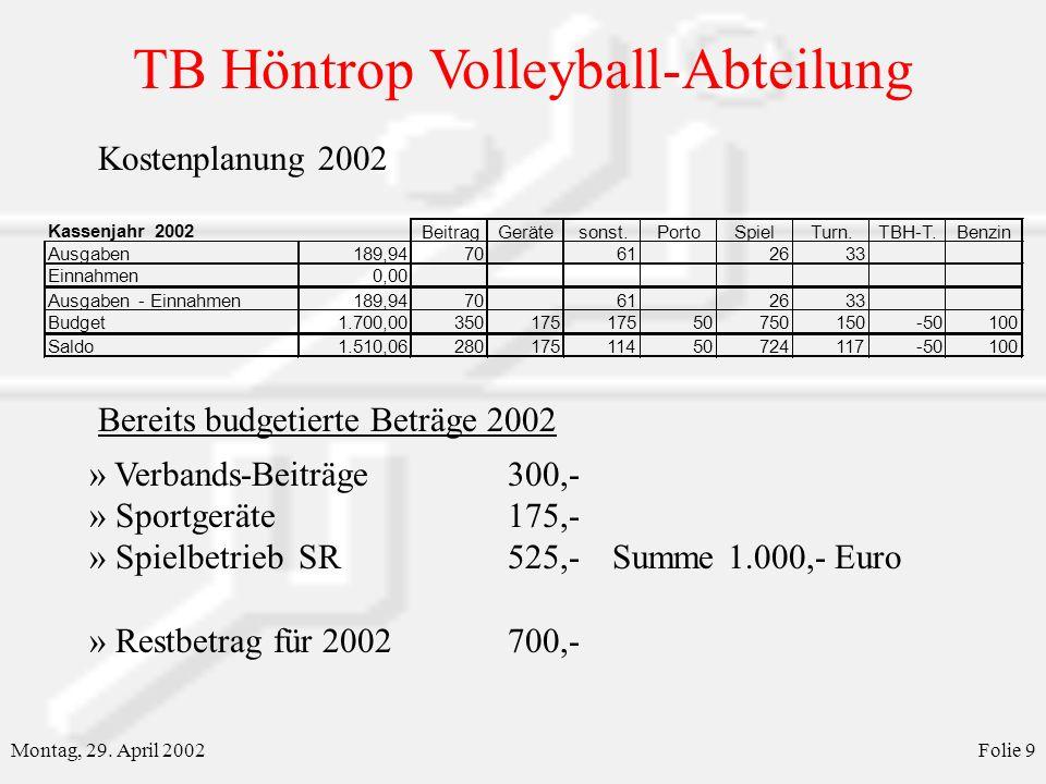 Spielbetrieb SR 525,- Summe 1.000,- Euro Restbetrag für 2002 700,-