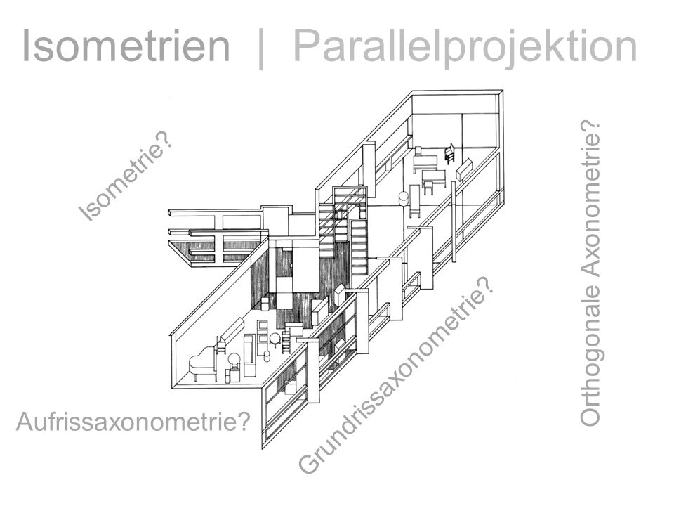Isometrien | Parallelprojektion