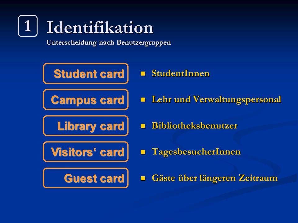 Identifikation Unterscheidung nach Benutzergruppen