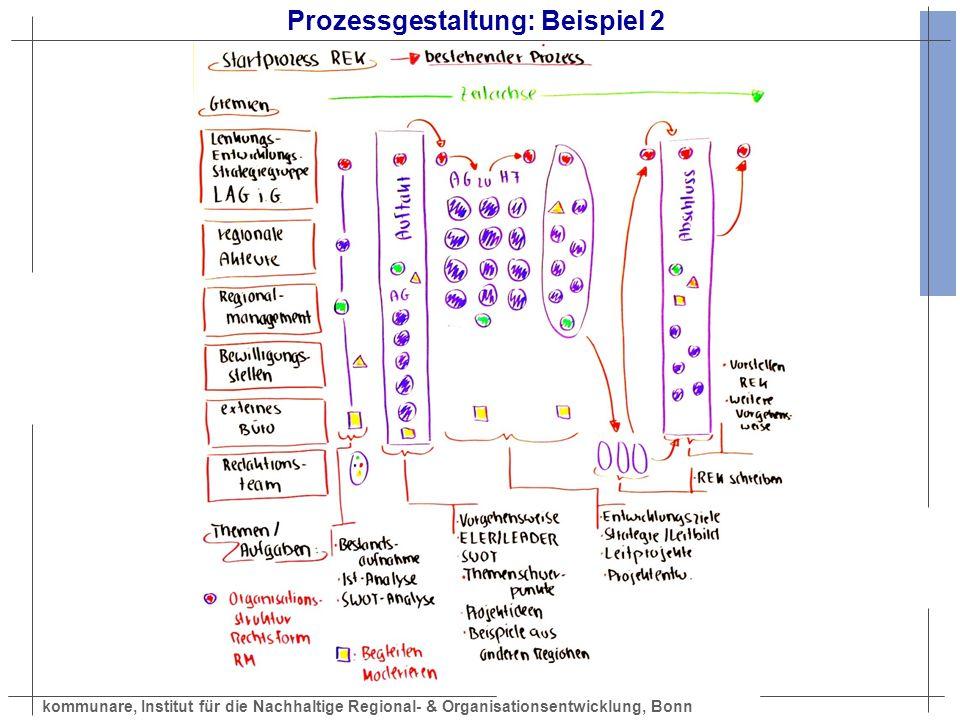 Prozessgestaltung: Beispiel 2
