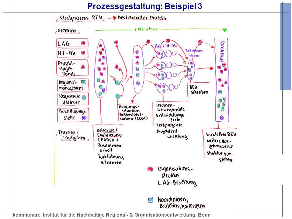 Prozessgestaltung: Beispiel 3