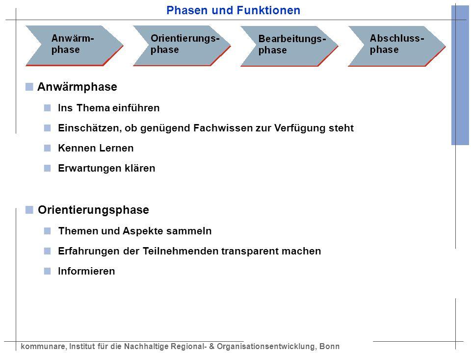 Phasen und Funktionen Anwärmphase Orientierungsphase