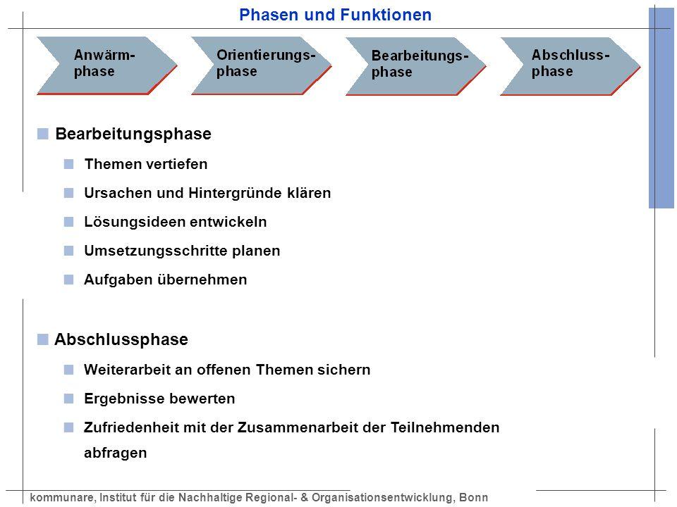 Phasen und Funktionen Bearbeitungsphase Abschlussphase