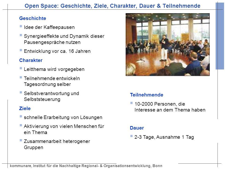 Open Space: Geschichte, Ziele, Charakter, Dauer & Teilnehmende