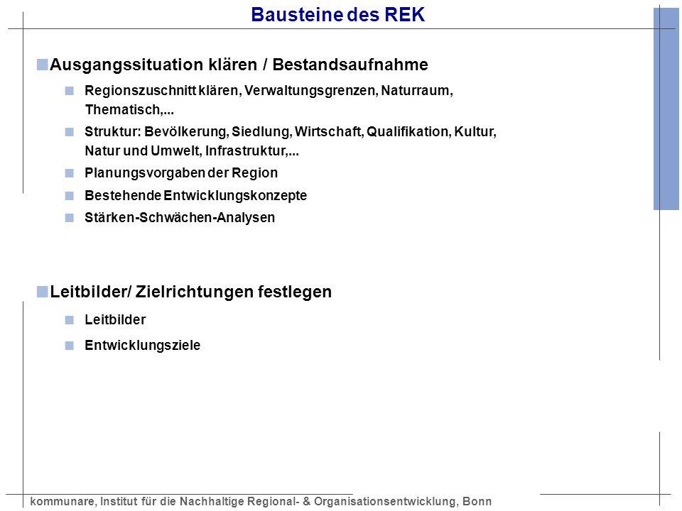 Bausteine des REK Ausgangssituation klären / Bestandsaufnahme