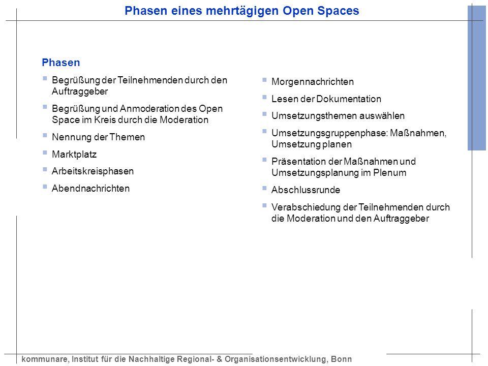 Phasen eines mehrtägigen Open Spaces
