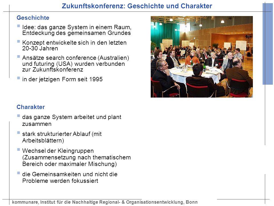 Zukunftskonferenz: Geschichte und Charakter