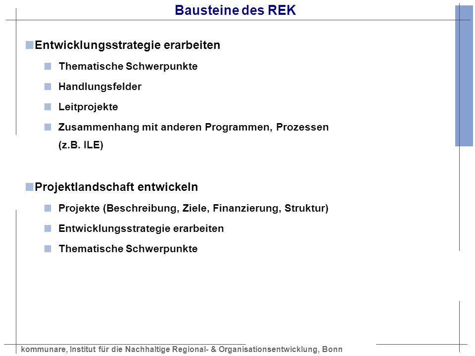 Bausteine des REK Entwicklungsstrategie erarbeiten