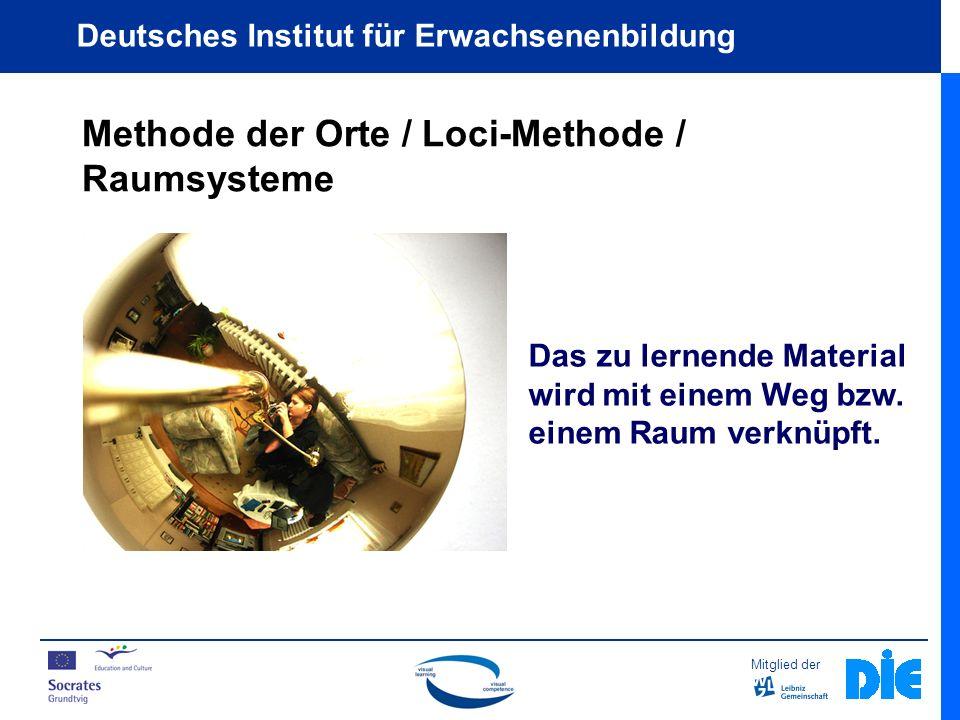 Methode der Orte / Loci-Methode / Raumsysteme