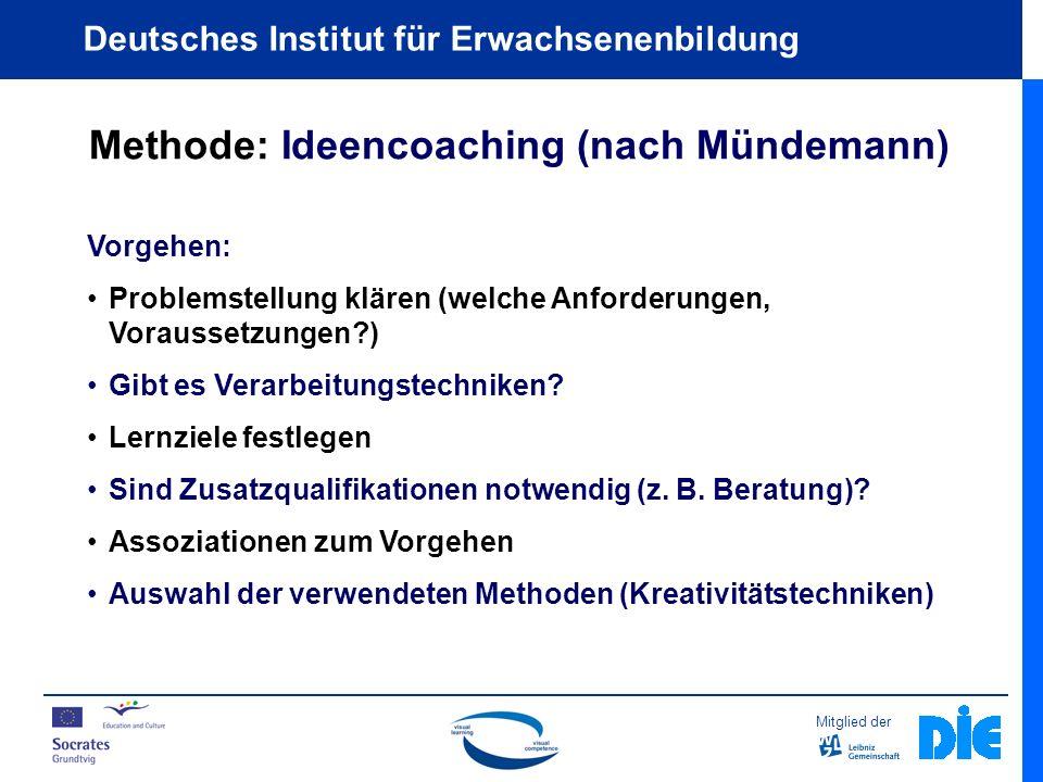 Methode: Ideencoaching (nach Mündemann)
