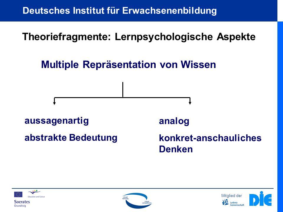 Theoriefragmente: Lernpsychologische Aspekte