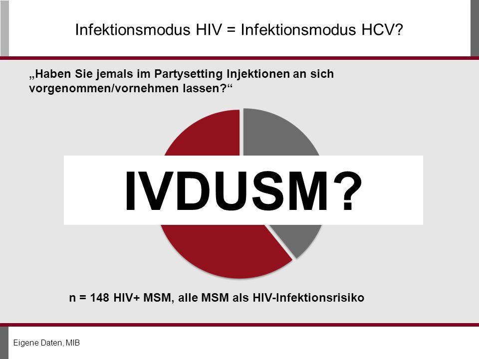 Infektionsmodus HIV = Infektionsmodus HCV