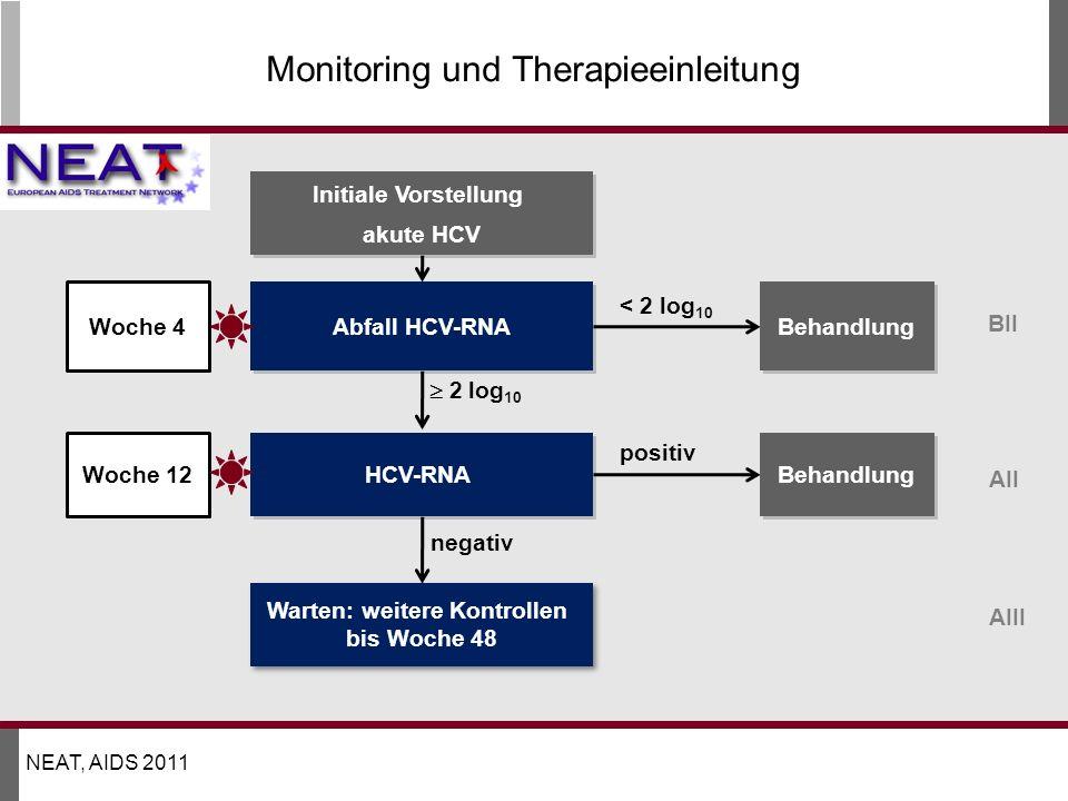 Monitoring und Therapieeinleitung