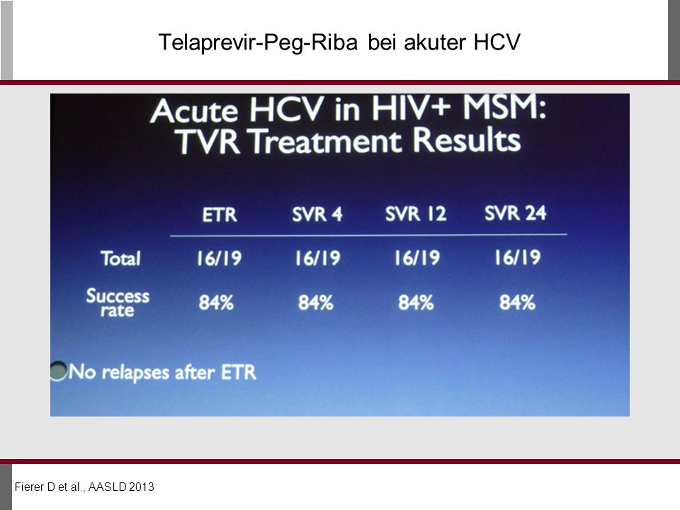 Telaprevir-Peg-Riba bei akuter HCV
