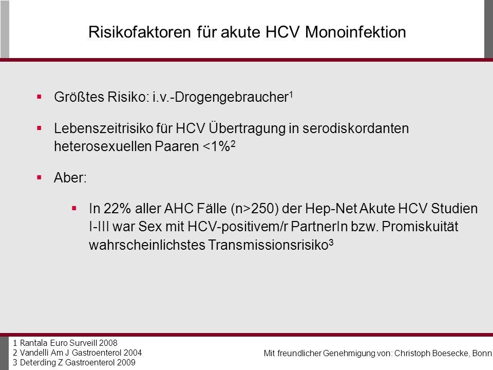 Risikofaktoren für akute HCV Monoinfektion