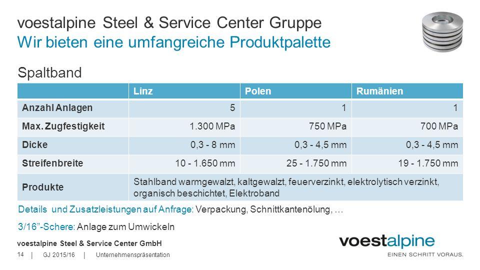 voestalpine Steel & Service Center Gruppe Wir bieten eine umfangreiche Produktpalette