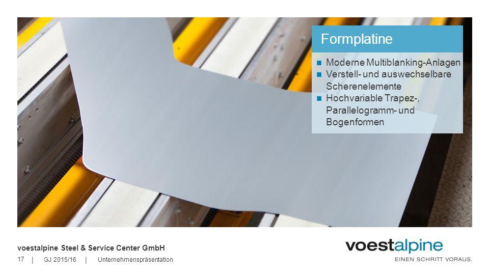 Formplatine Moderne Multiblanking-Anlagen