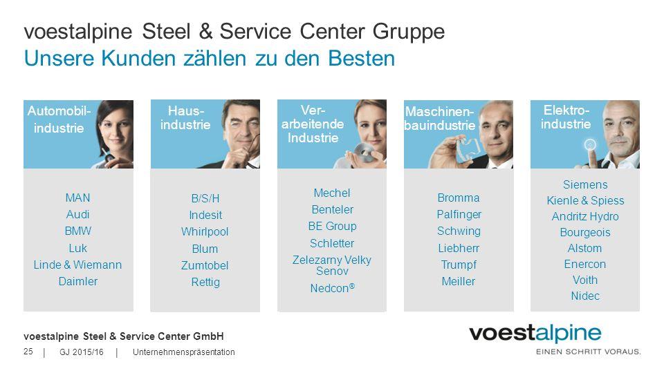 voestalpine Steel & Service Center Gruppe Unsere Kunden zählen zu den Besten