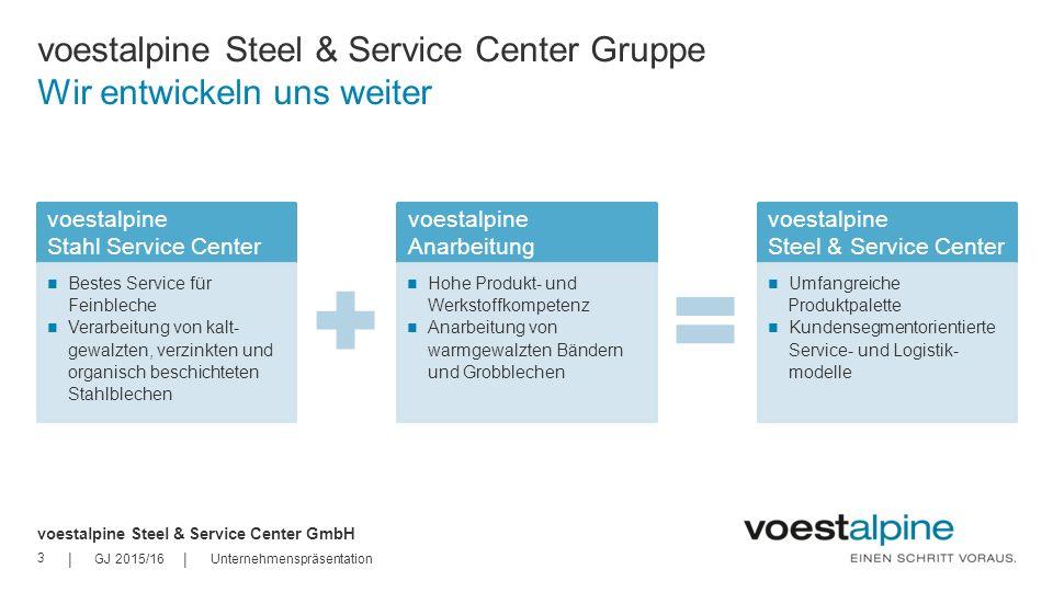 voestalpine Steel & Service Center Gruppe Wir entwickeln uns weiter