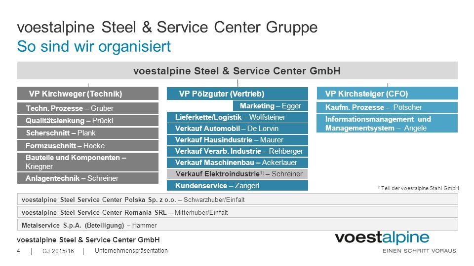 voestalpine Steel & Service Center Gruppe So sind wir organisiert