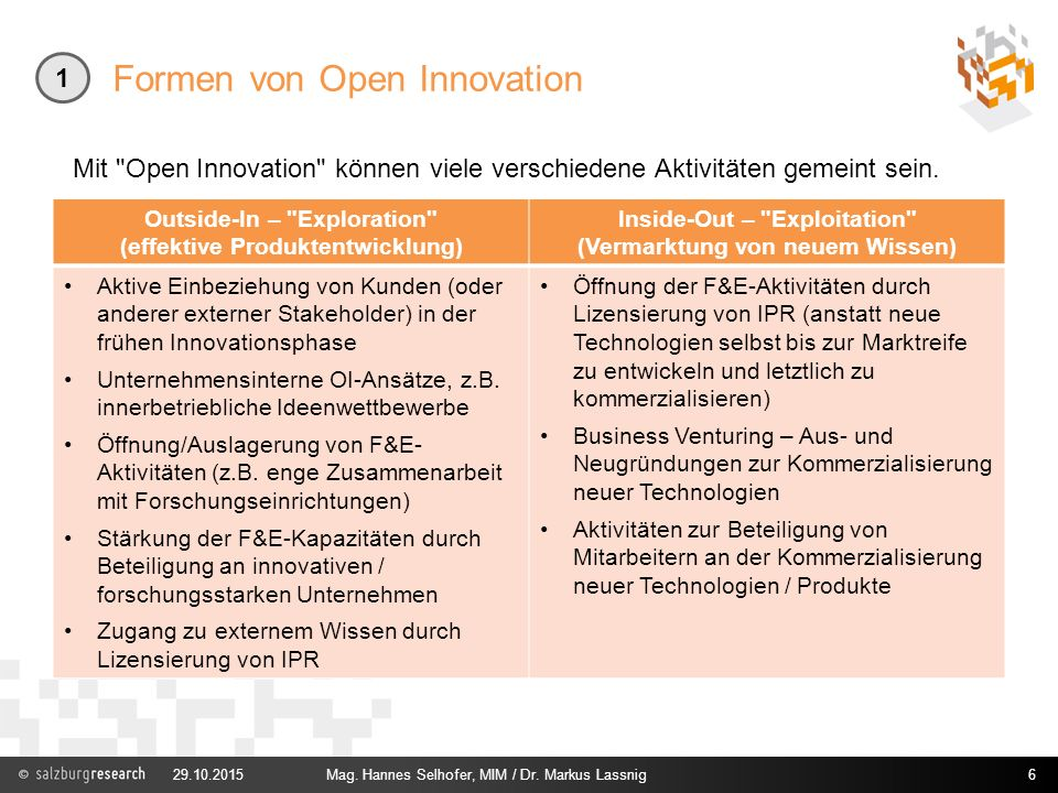 Formen von Open Innovation