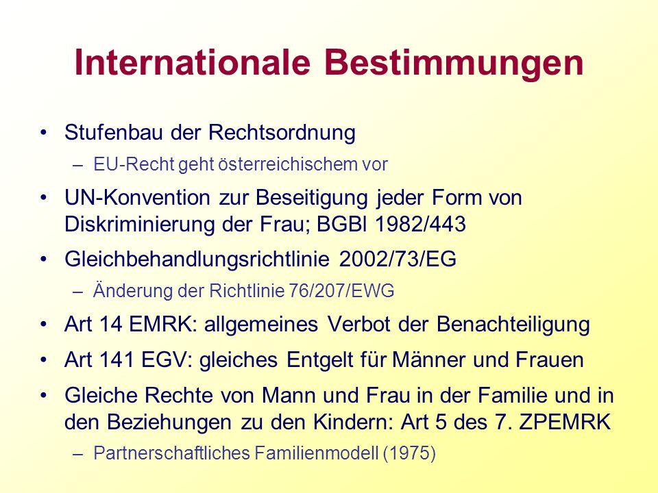 Internationale Bestimmungen