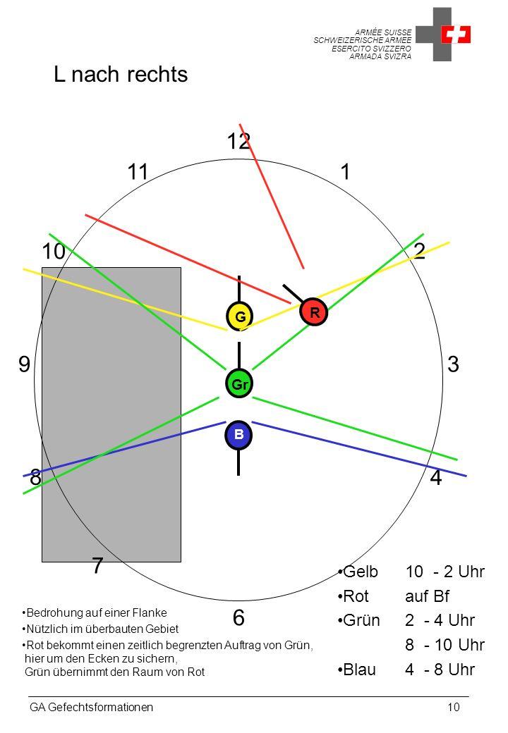 L nach rechts 12 11 1 10 2 9 3 8 4 7 6 Gelb 10 - 2 Uhr Rot auf Bf