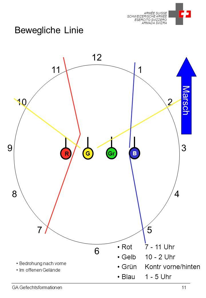Bewegliche Linie 12 Marsch 11 1 10 2 9 3 8 4 7 5 6 Rot 7 - 11 Uhr
