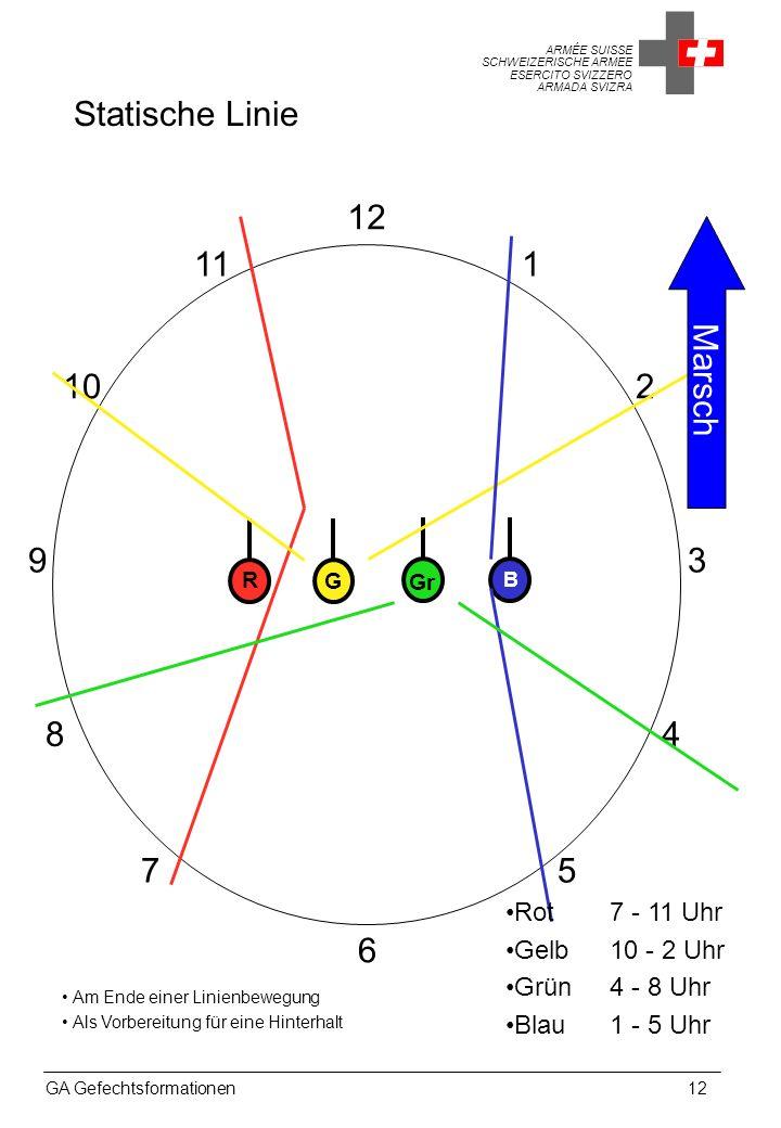 Statische Linie 12 Marsch 11 1 10 2 9 3 8 4 7 5 6 Rot 7 - 11 Uhr