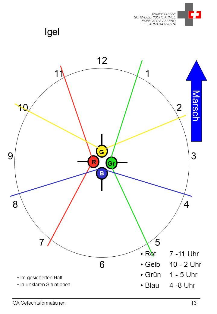 Igel 12 Marsch 11 1 10 2 9 3 8 4 7 5 6 Rot 7 -11 Uhr Gelb 10 - 2 Uhr