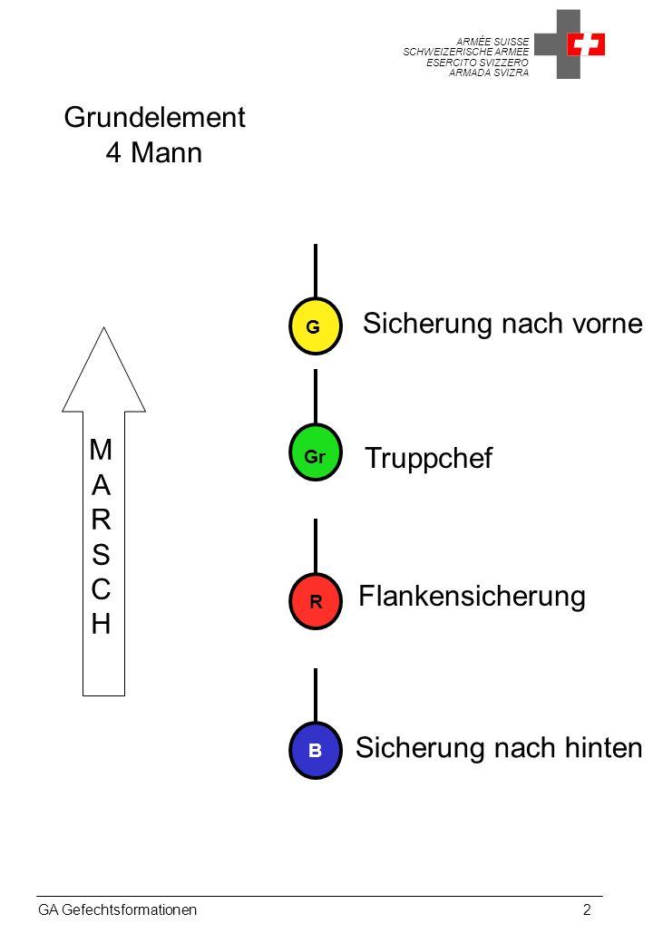 Grundelement 4 Mann Sicherung nach vorne M A R S Truppchef C H