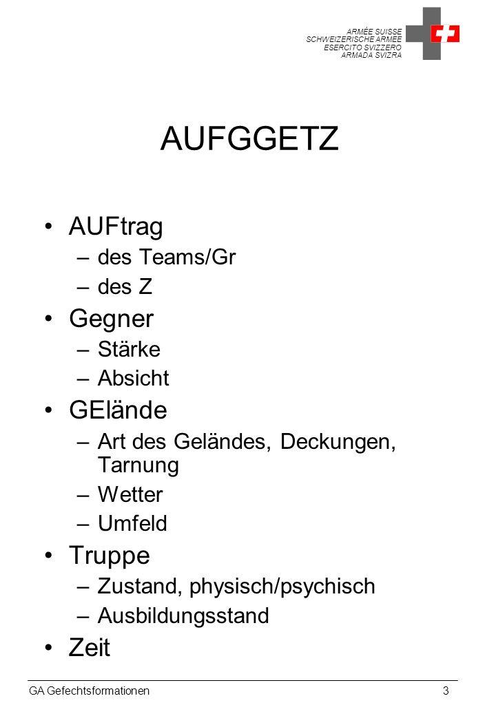 AUFGGETZ AUFtrag Gegner GElände Truppe Zeit des Teams/Gr des Z Stärke