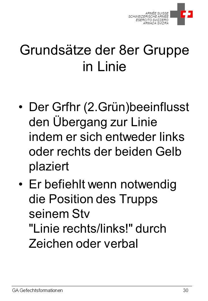 Grundsätze der 8er Gruppe in Linie