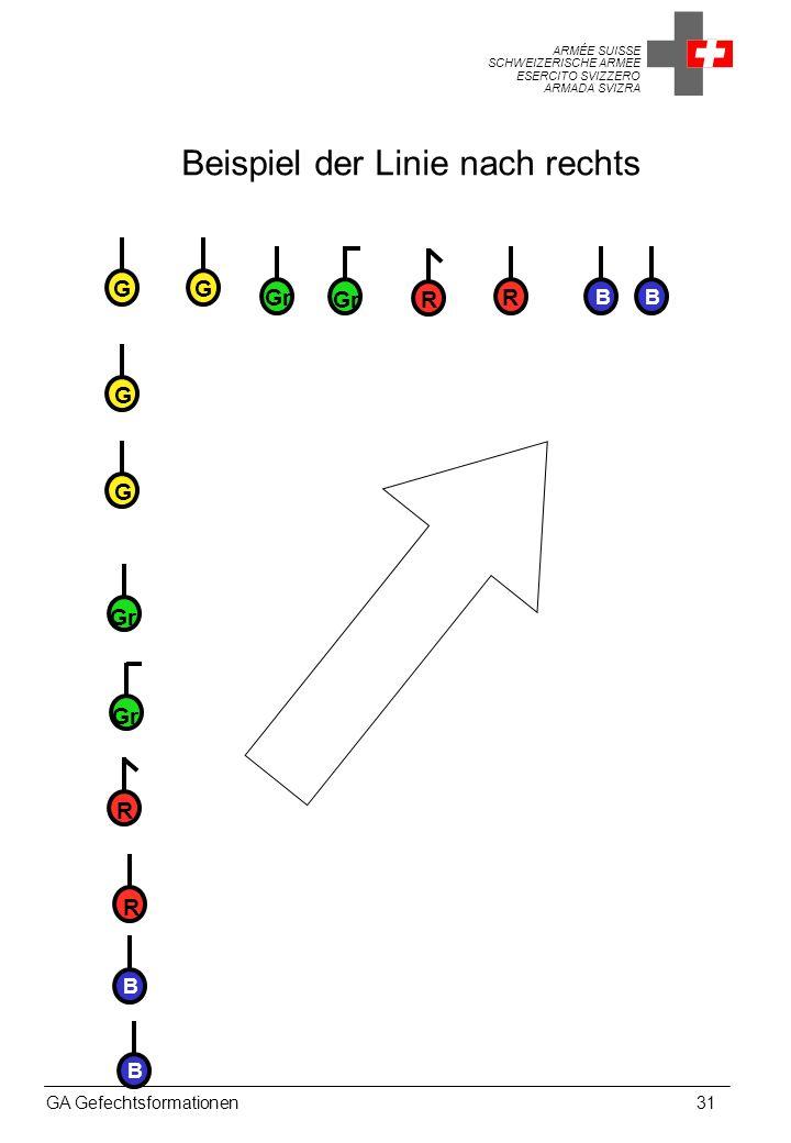 Beispiel der Linie nach rechts