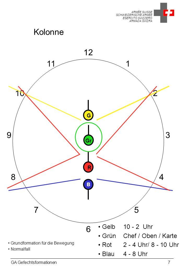 Kolonne 12. 11. 1. 10. 2. G. 9. 3. Gr. R. 8. 4. B. 7. 5. 6. Gelb 10 - 2 Uhr. Grün Chef / Oben / Karte.