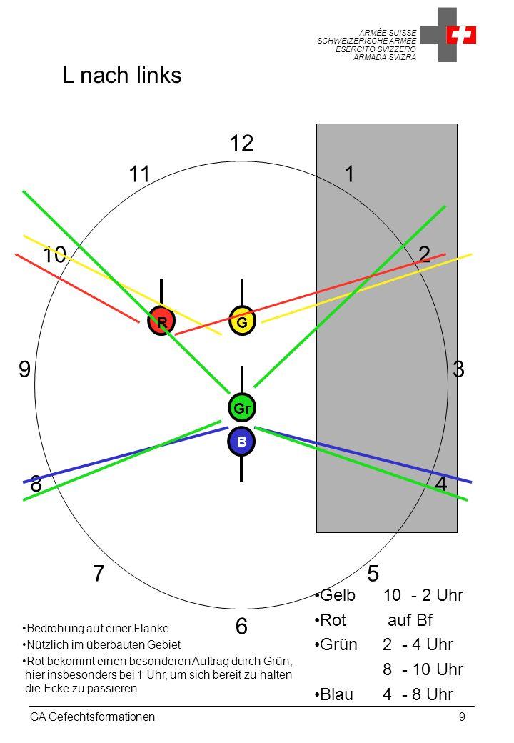L nach links 12 11 1 10 2 9 3 8 4 7 5 6 Gelb 10 - 2 Uhr Rot auf Bf