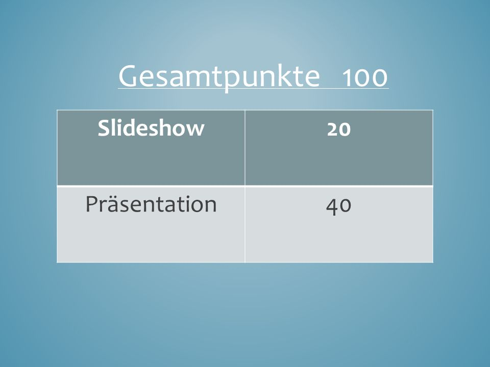 Gesamtpunkte 100 Slideshow 20 Präsentation 40