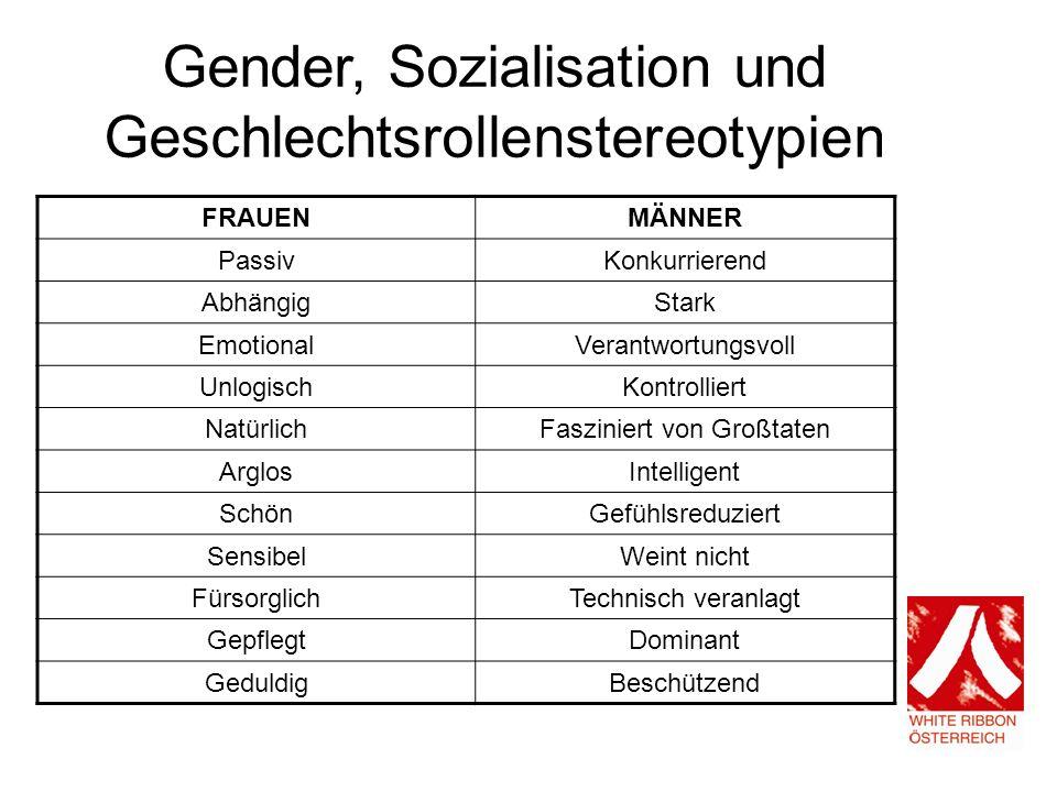 Gender, Sozialisation und Geschlechtsrollenstereotypien